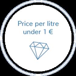Low price.png