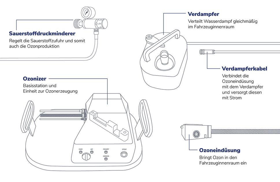 Komponenten_DE.png