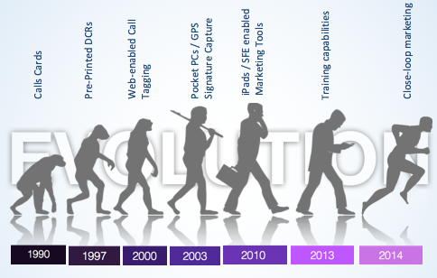 Evolution of SFE