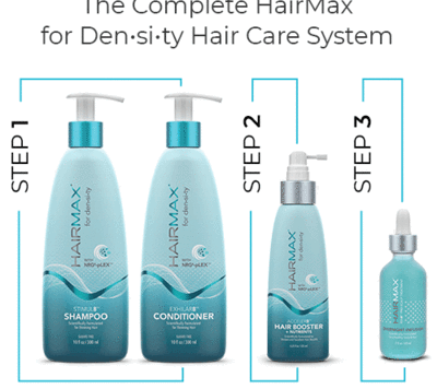 HairMax for Density