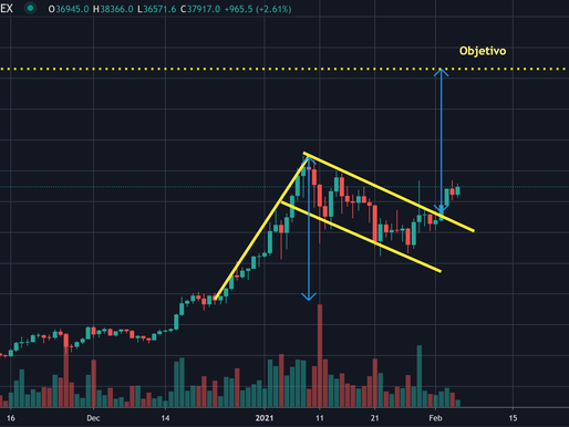 Bull flag en el precio de bitcoin