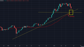 Bitcoin: Confluencia de soportes