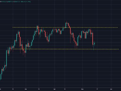 Bitcoin: Musk trae el miedo al mercado