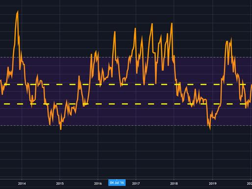 Extrema Codicia - Precio de Bitcoin