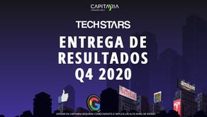 Tech Stars: la esperada entrega de resultados 2020