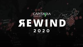 ¿Qué 🤬 pasó en el mercado el 2020?