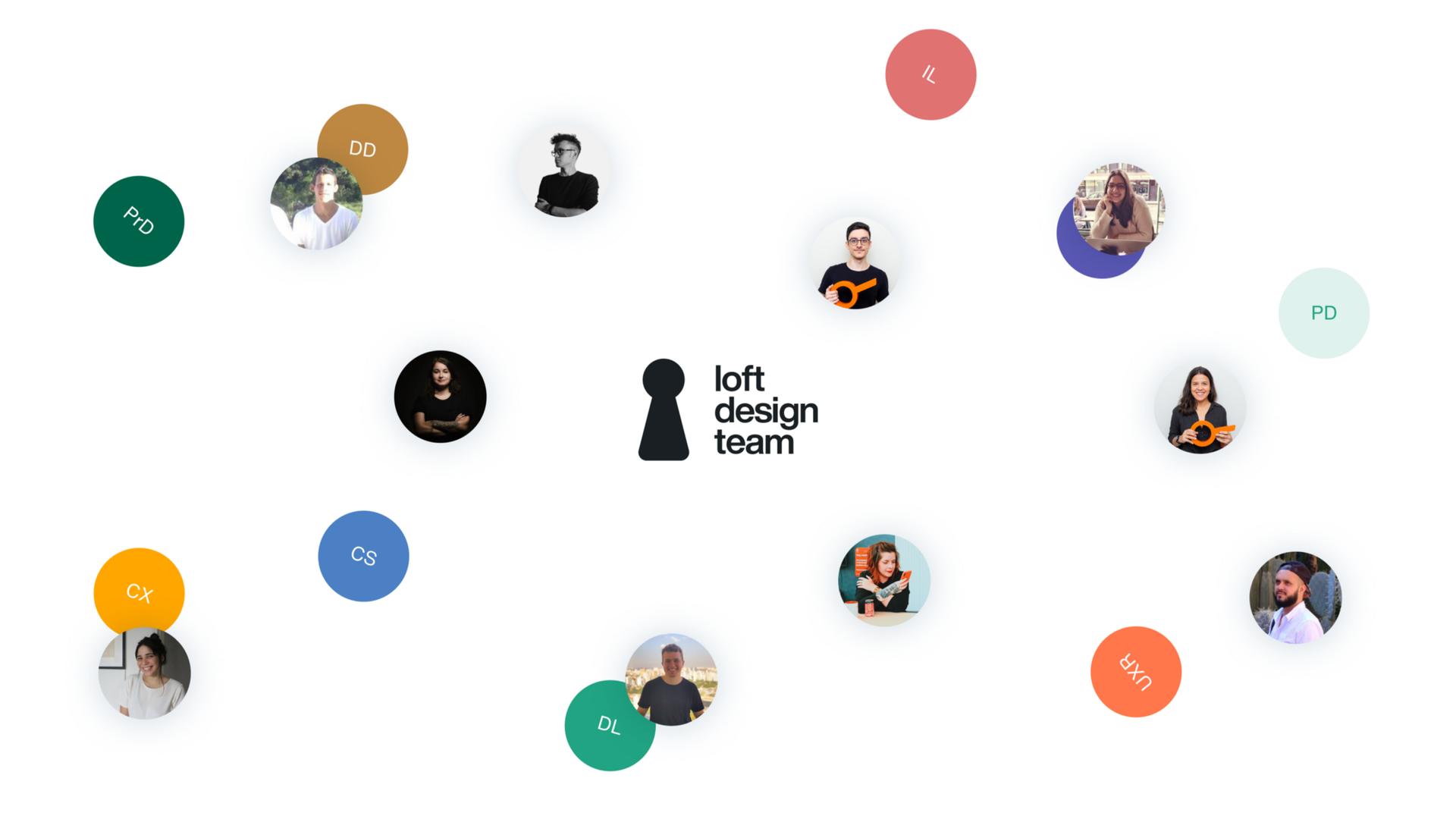Artigo - Construindo um time de Design cada dia melhor