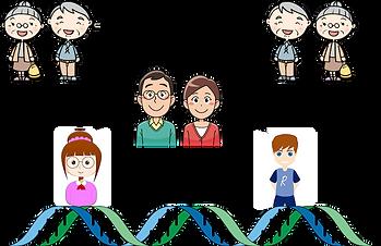 genetic.png