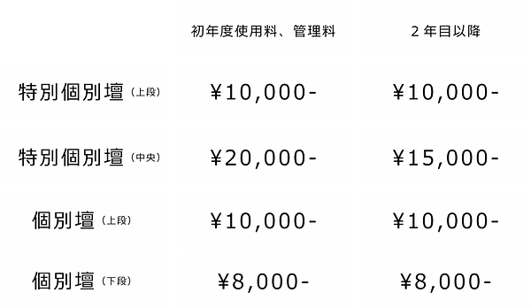 納骨堂_料金(修正)_100x.png