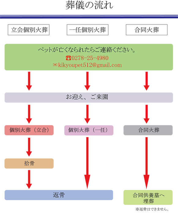pet_改め02_100x.png