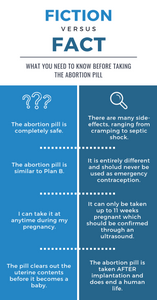 Abortion Pill Myths Vs Facts