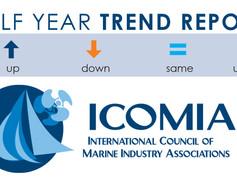 Vývoj lodního trhu za posledních 6 měsíců ve 30 zemích světa