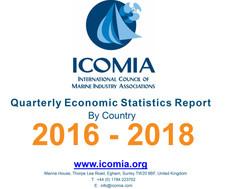 Ekonomická statistika jednotlivých zemí 2016–2018