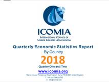 Ekonomická statistika jednotlivých zemí za první dvě čtvrtletí roku 2018