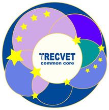 Závěrečné stadium projektu TCC-SCV