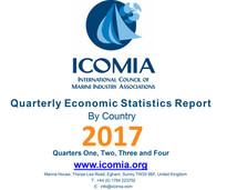 Ekonomická statistika jednotlivých zemí za rok2017