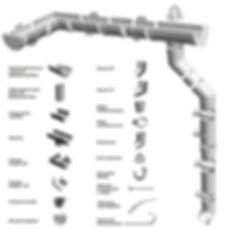 Водосточная система Standard