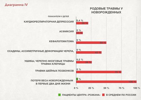 4-Центр Рожана_Результаты деятельности.p