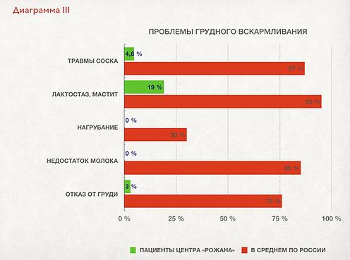 3-Центр Рожана_Результаты деятельности.p