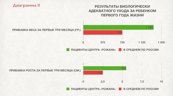 02-3_Центр-Рожана.png