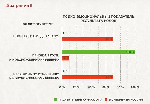 2-Центр Рожана_Результаты деятельности.p