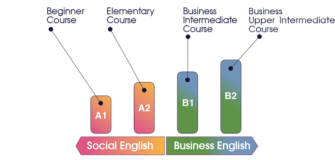 cefr-levels-1-1.png