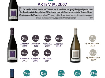 Château Pesquie new top scores in The Wine Advocate