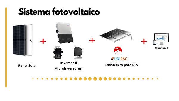 componentes de un sistema fotovoltaico .
