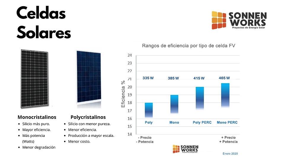 tipos de celdas solares monocristalinos