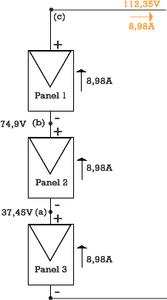 paneles solares, conexion, en serie, sonnenworks