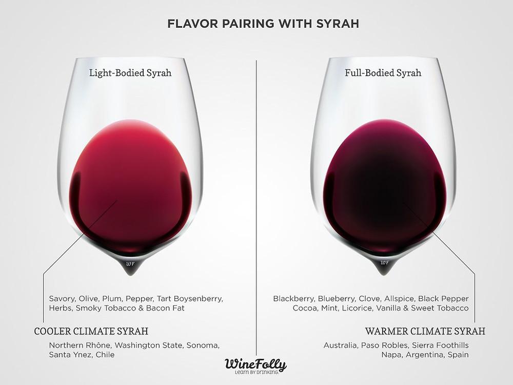 Wine Folly | Syrah