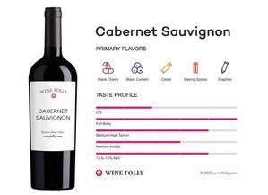 Under the Influence of Cabernet Sauvignon