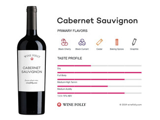 Under the Influence of Cabernet Sauvignon
