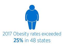 Obesity Rates.jpg