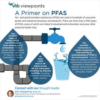 A Primer on PFAS