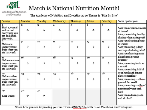 Five Performance Boosting Habits to Start for National Nutrition Month