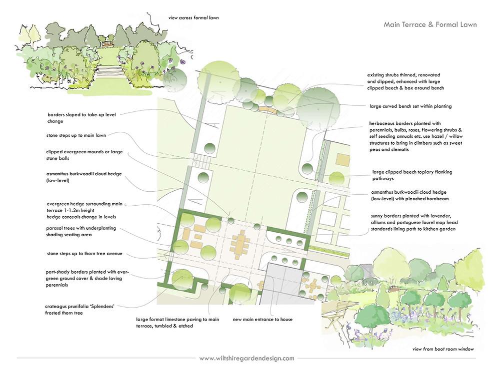 garden design with sketches
