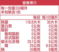 20210723_BB_EC_覆盆子果茶_產品標示_v1.jpg