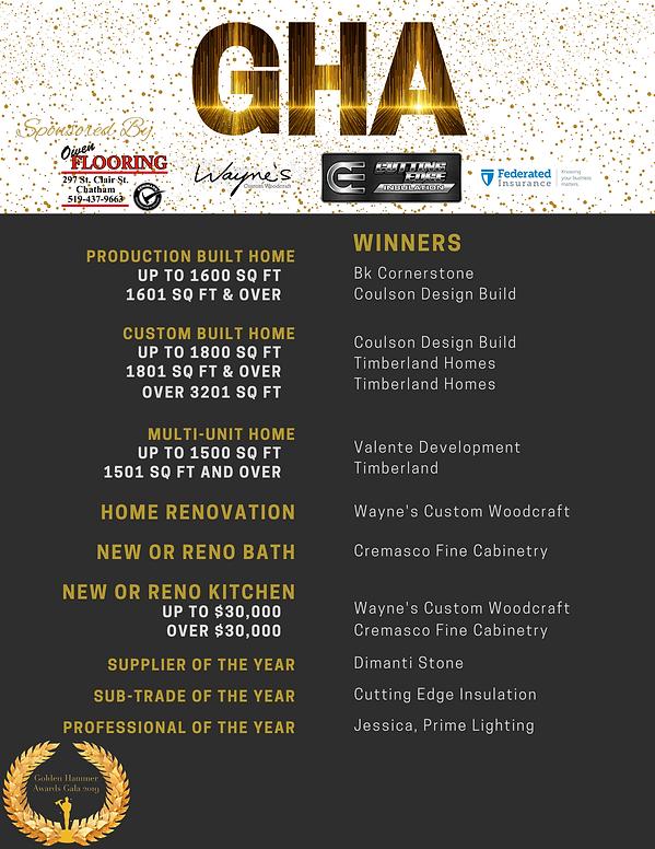 GHA 2019 Winners.png