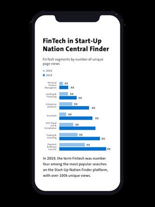 Israeli FinTech Report 2019 -  Mobile 6.