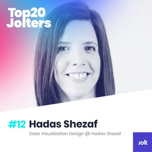 Jolt - top 20.jpg