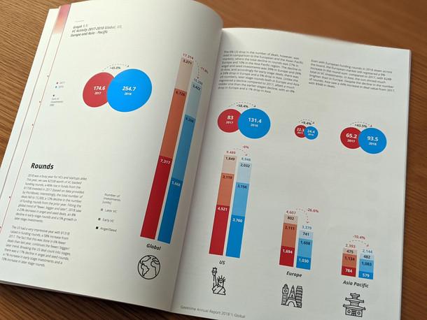 Geektime Report 2018 - 10.jpg