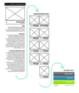 Nav solution 2.jpg