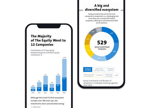 Israeli FinTech Report 2019 -  Mobile 22