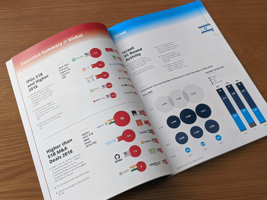Geektime Report 2018 - 5.jpg