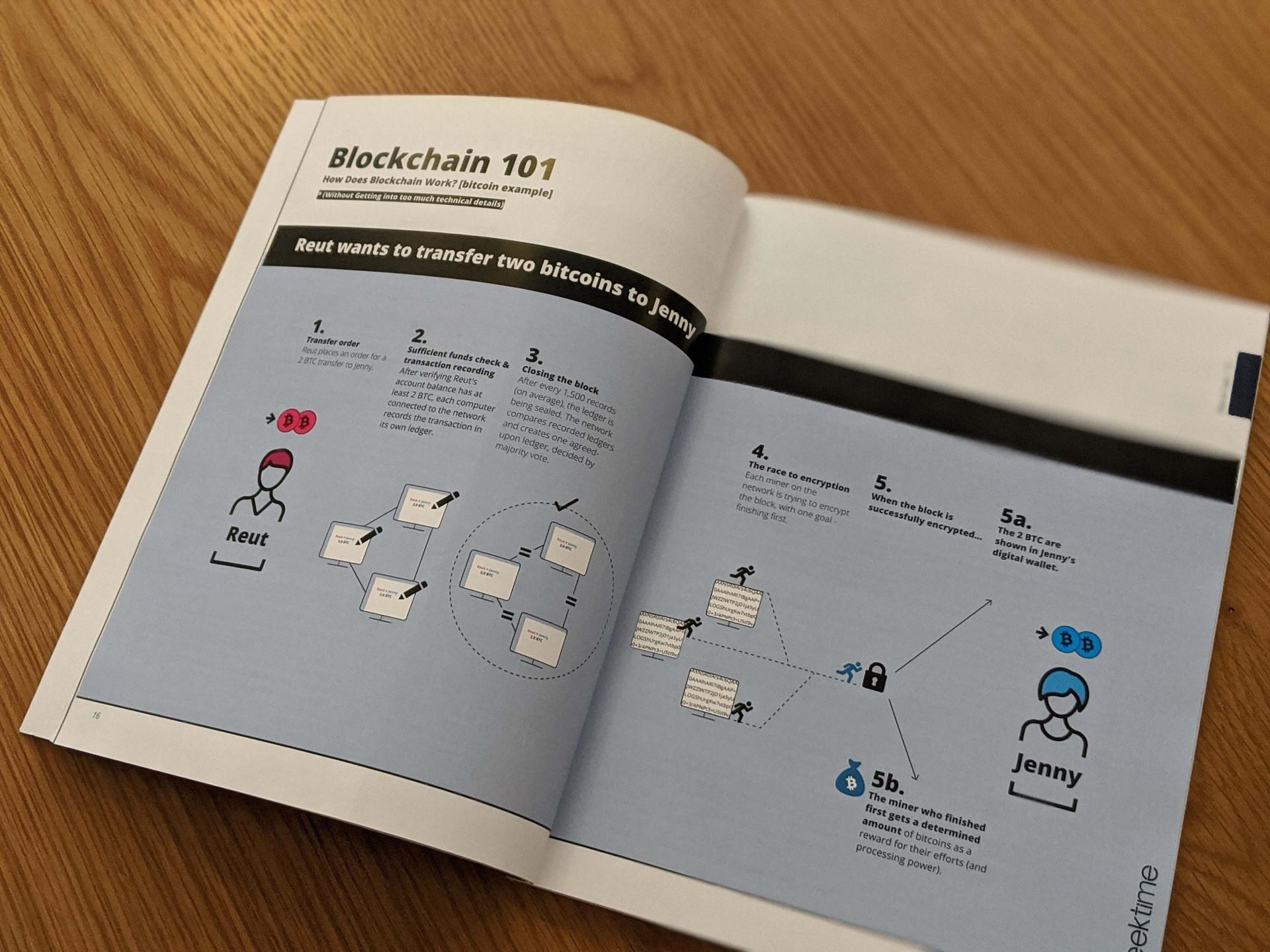 Geektime blockchain Report - 9.jpg