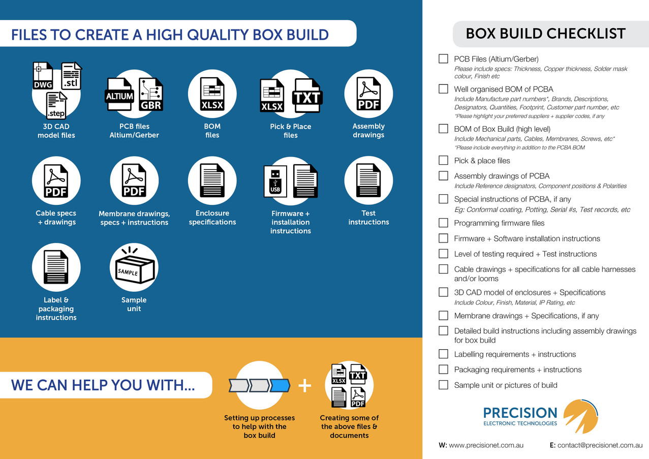 Files required along with requirement checklist for box-building