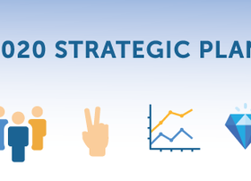 Part 2/3: Our Four Primary Objectives