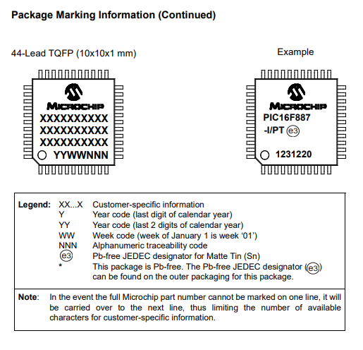 Component Marking information from Data Sheet
