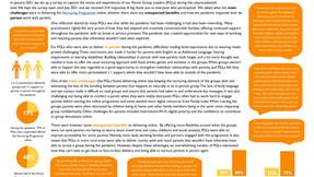 COVID-19 Parent Group Leader Survey